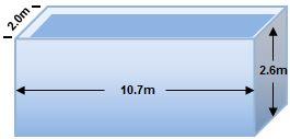Pinkenba Kettle Size Graphic 2015