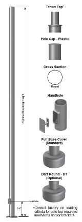 RNTS DS340 Pole Image SPC7205