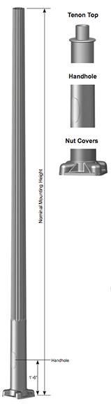 SPC7299 RTFA Pole Image