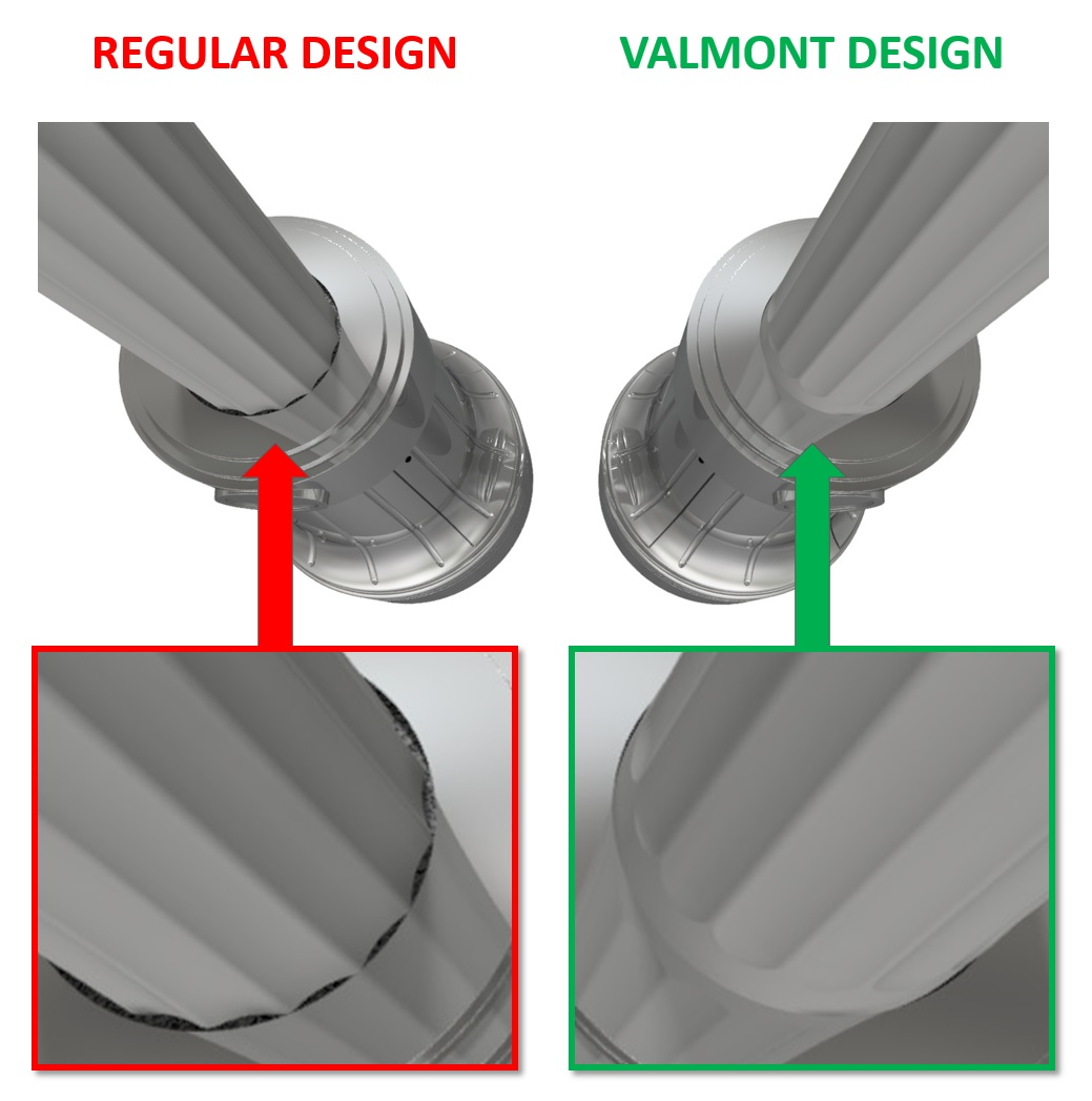 Fluting Comparison Image