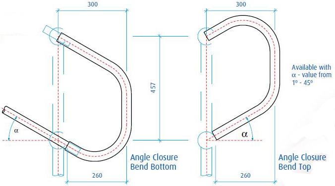 Angle Closure Bend