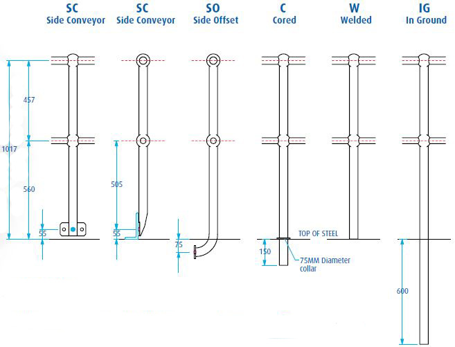 Steel Stanchions2