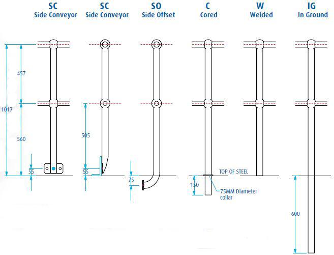 Handrail Amp Stanchion Components
