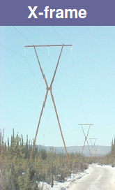 X-Frame-Tower-Utility-Transmission-Valmont-India