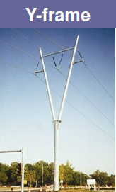 Y-Frame-Tower-Utility-Transmission-Valmont-India