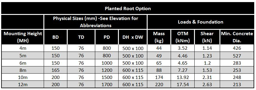 Planted-Root-Table-Aluminium-Columns