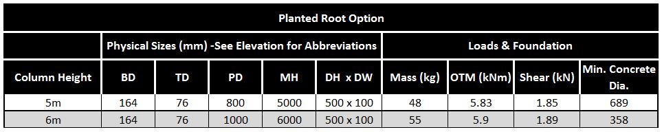 Planted-root-table-Dart-mid-hinged-column
