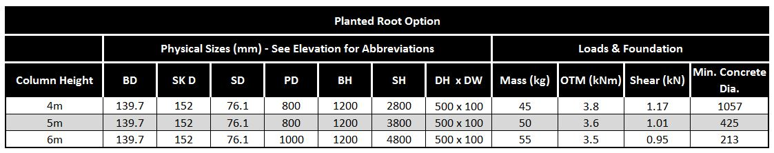 Planted-Root-Table-Rota-Base-hinged-Column