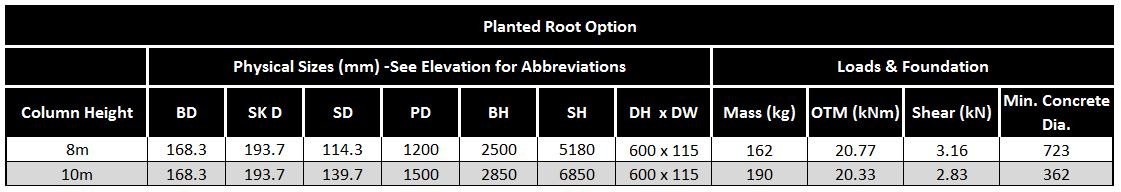 Tyne-Planted-Root-Table-Valmont-Stainton