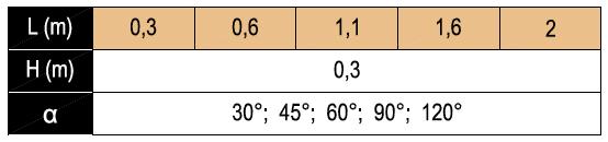 Crossbar-V-Chart
