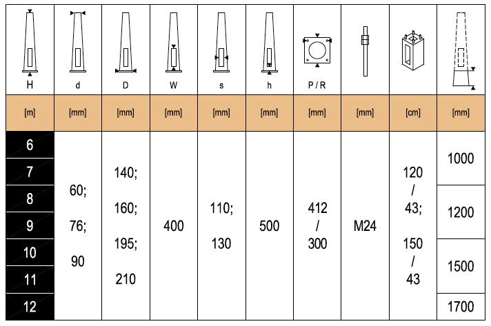 Hinge-Chart