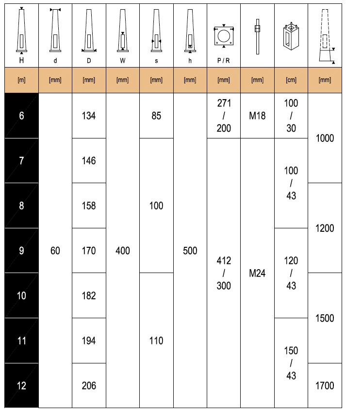 Sirius-Pole-Dimensions-Chart
