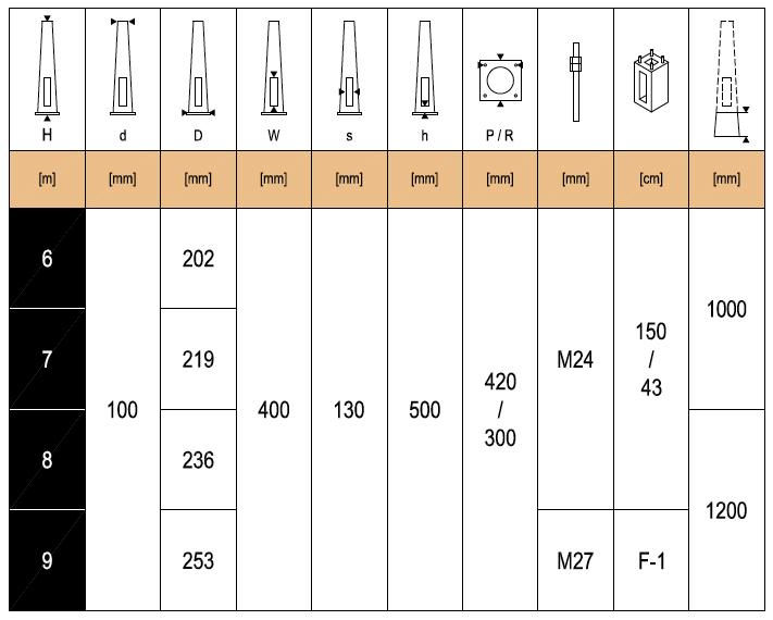 Sunpole-Pole-Dimensions-Chart