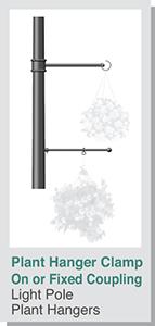 Plant-Hangers-Thmbnl