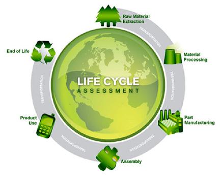 Duurzaamheid-LCA