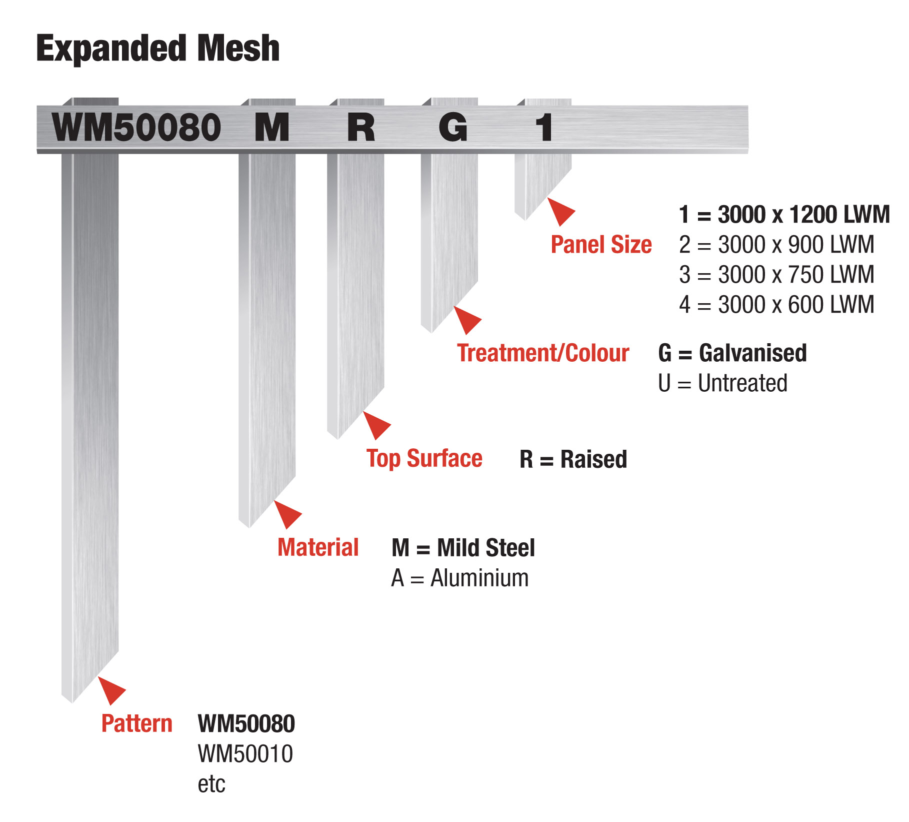 EXPANDED MESH PARTS