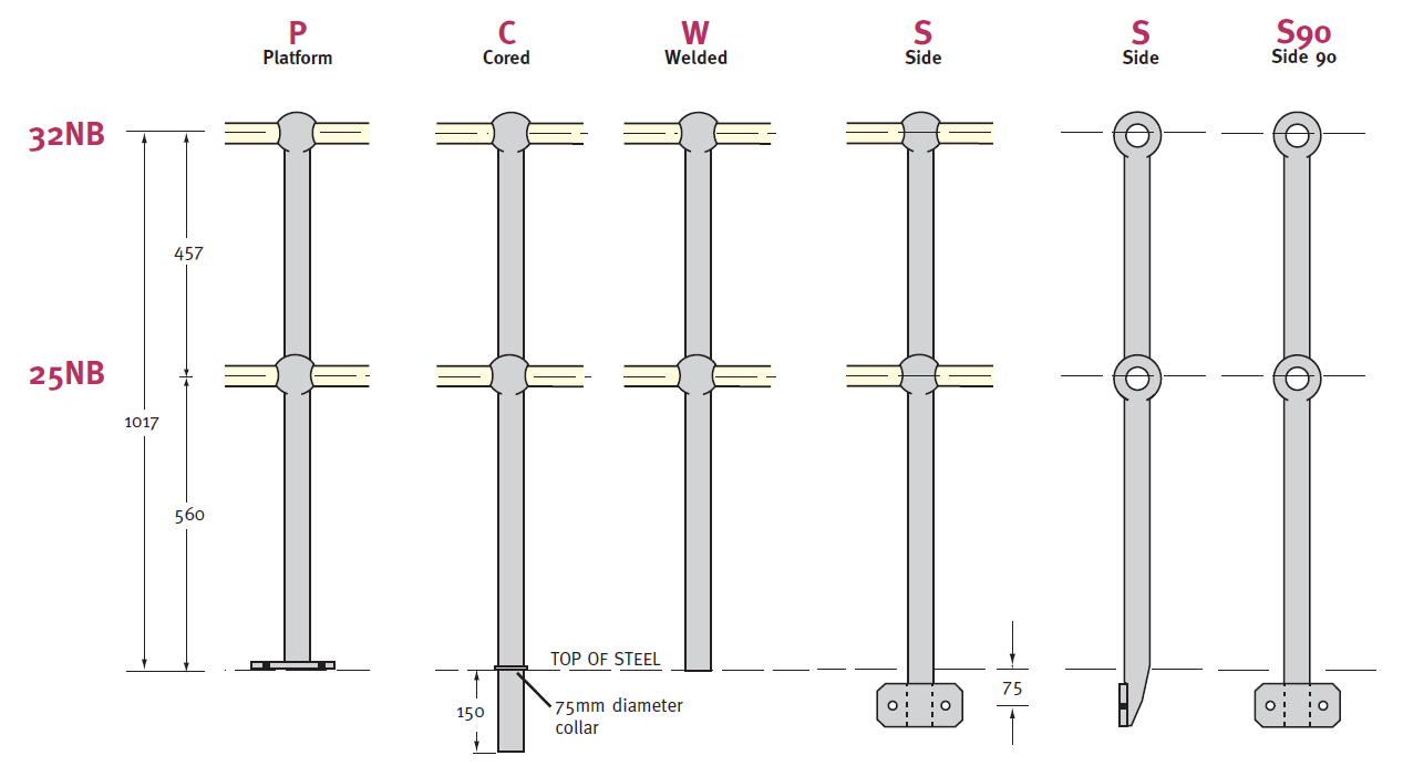 horizontal_stanchions