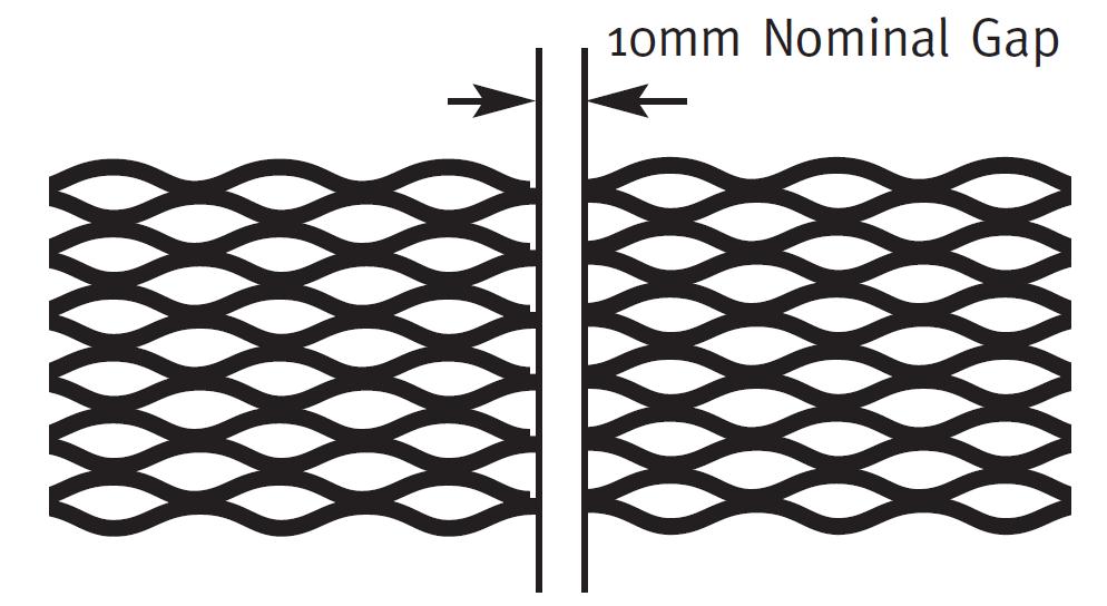 nominal_gap