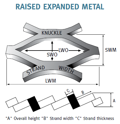 expanded metal glossary