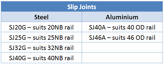 Slip_joints