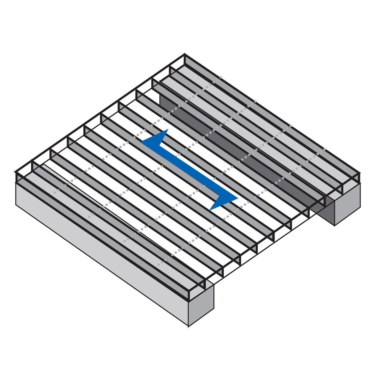 SPAN & Load bar direction incorrect