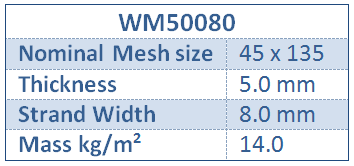 WM50080 Profile information