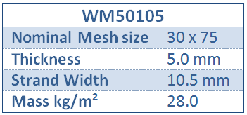 WM50105 Profile Information