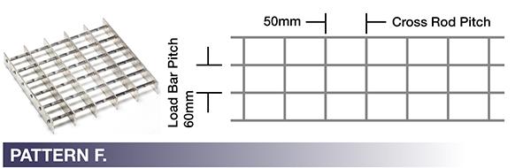 Pattern F